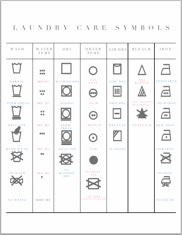 Laundry care systems printable