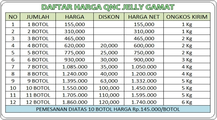 Daftar Harga Obat Herbal QnC Jelly Gamat
