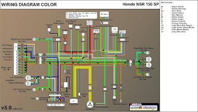 nsr salatiga wiring diagram honda nsr series honda accord type r wiring diagram honda nsr 125 r wiring diagram #8