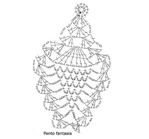 Solo esquemas y diseños de crochet: ARETES O ZARCILLOS