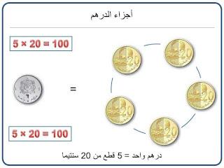 درهم واحد= 5 قطع من 20 سنتيما