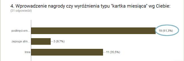 ankieta_wyróżnienie