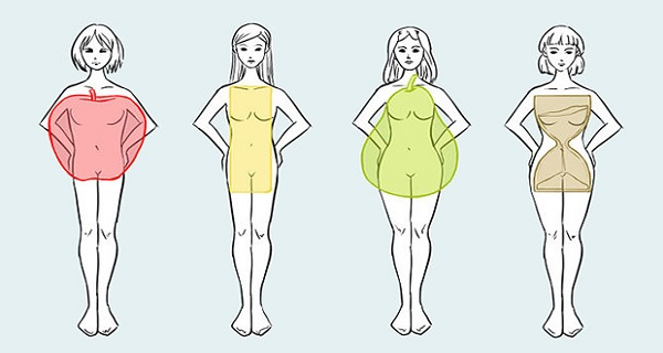 What Type Of Exercise Is The Best For Your Body According To Your Body Shape!