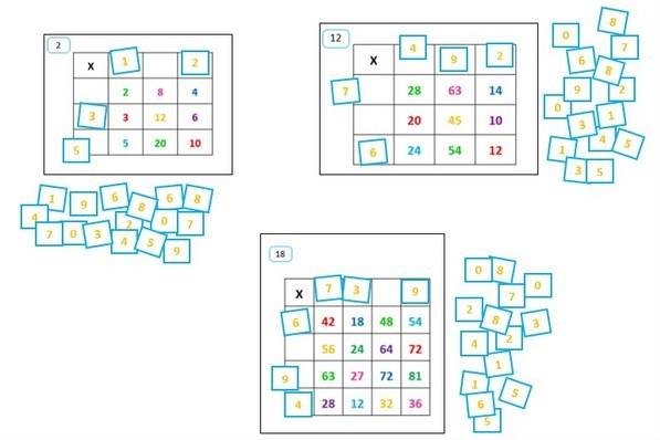 Remue m ninge grilles de multiplications compl ter - Table de multiplication a completer ...