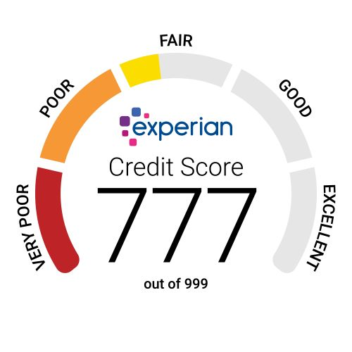 Check Your Experian Credit Score Now