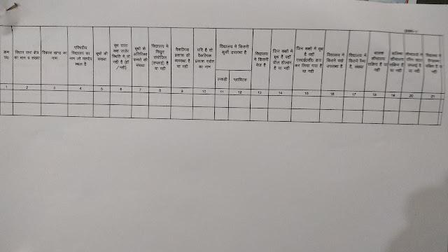 लोक सभा सामान्य निर्वाचन 2019 हेतु मतदेय स्थलों (polling booth) पर उपलब्ध सुविधाओं की सूचना विषयक
