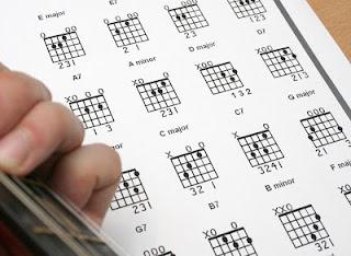 Cara Menghafal Cord Gitar dengan Cepat