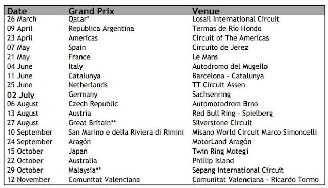 Jadwal Lengkap MotoGP 2017