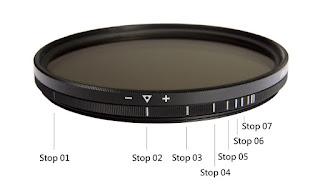 STC 攝影 濾鏡 偏光鏡 減光鏡 CPL ND VND