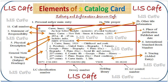 Elements of a Catalog Card-LIS Cafe-By Asheesh Kamal