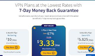 harga dari fastest VPN
