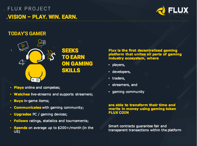 ICO Project: FLUX - DECENTRALIZED GLOBAL GAMING ECOSYSTEM