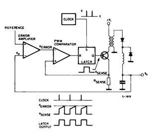 Standard Hid Driving Light Wiring Diagram