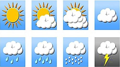 perkiraan cuaca