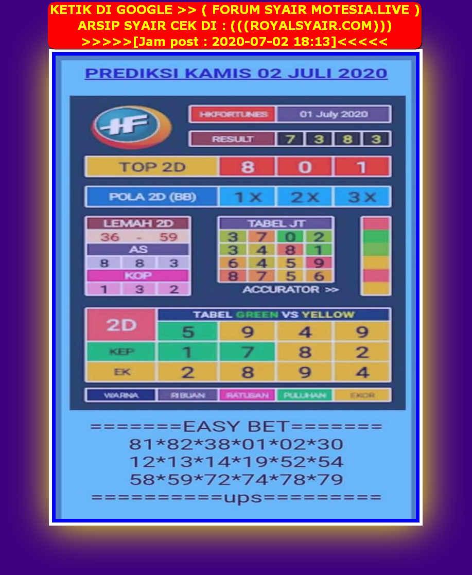 Kode syair Hongkong Kamis 2 Juli 2020 28