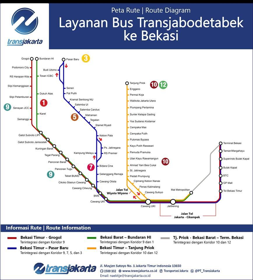 Rute Baru Bus Transjabodetabek ~ Coretan Iseng