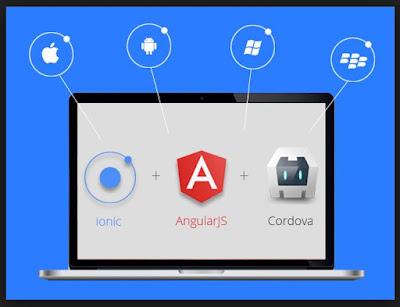 5 Software Terbaik Untuk Membuat Aplikasi