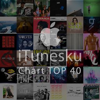 CHART TOP 40 Prambors Bulan Desember 2017