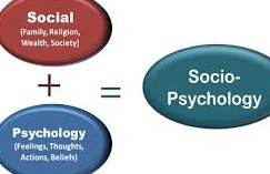Definition And Types Of Communication Psychological Theory