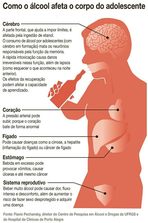 Em prevenção de alcoolismo de crianças