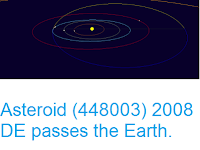 http://sciencythoughts.blogspot.co.uk/2017/05/asteroid-448003-2008-de-passes-earth.html