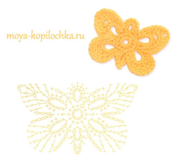 60 Patrones de Flores, Hojas y Mariposas Crochet