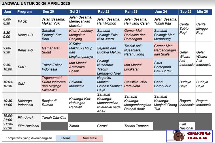 Gambar jadwal dan rincian acara belajar dirumah TVRI 20 - 24 april 2020