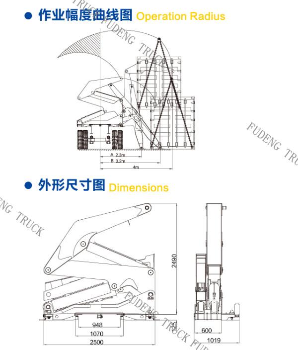 auto mobile container loading diagram