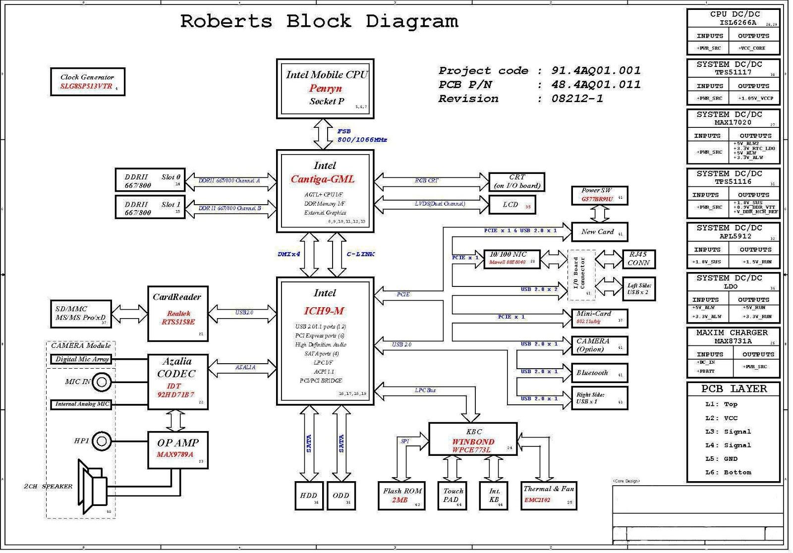 dell laptop parts diagram