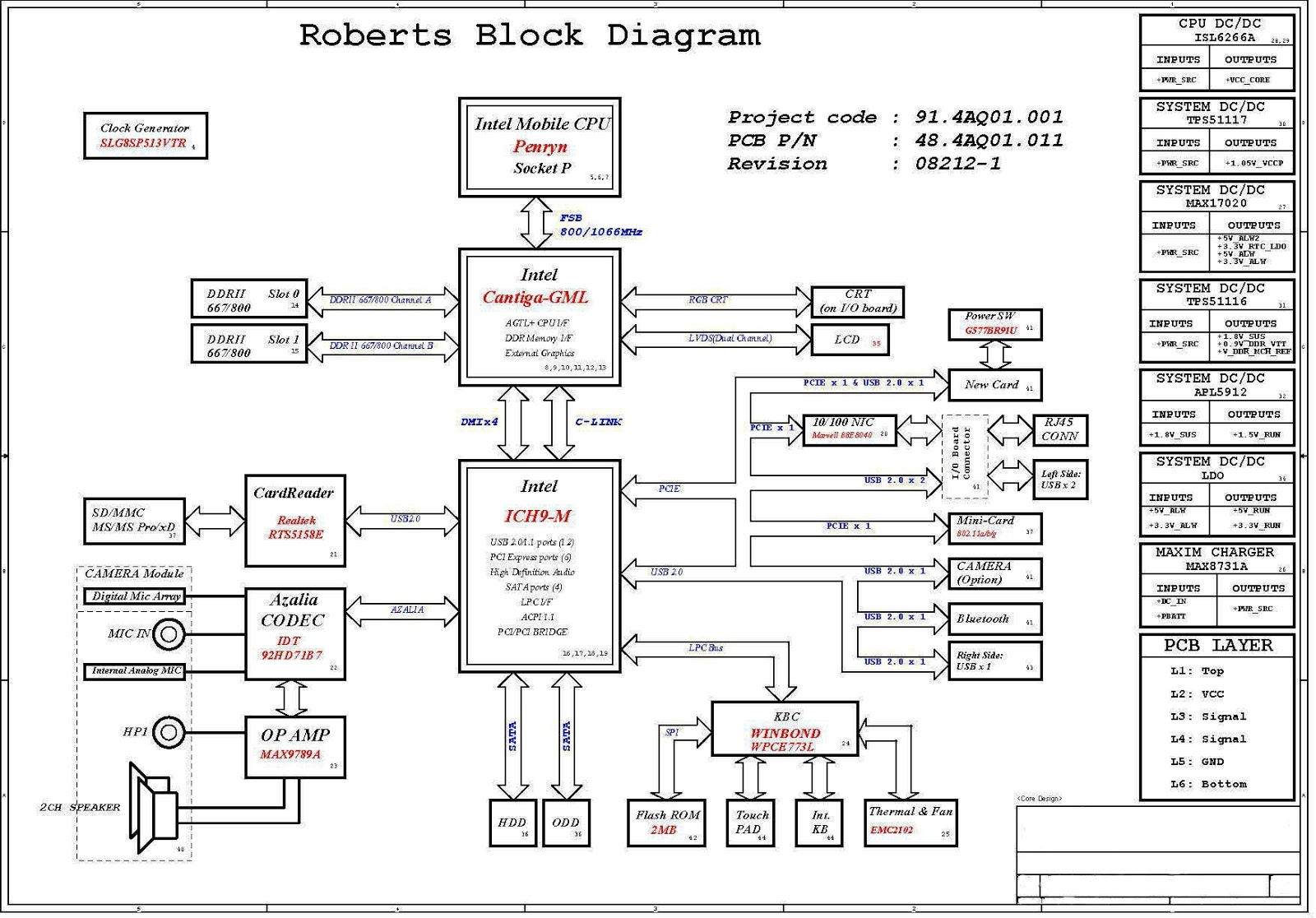 Hp Laptop Power Supply Schematic Diagram Repair Wiring Diagramrhthebearden