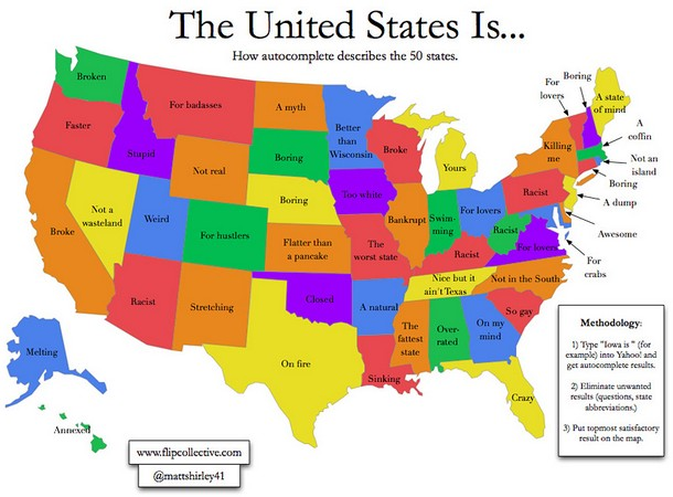 United States According to Autocomplete