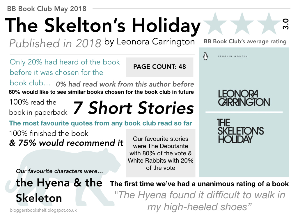 bb book club may 2018 the skeletons holiday