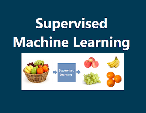 Supervised Learning in Hindi - What is Supervised Machine Learing