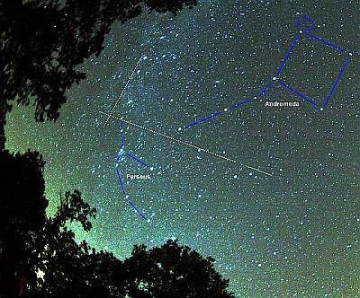 Sternbilder am Nachthimmel