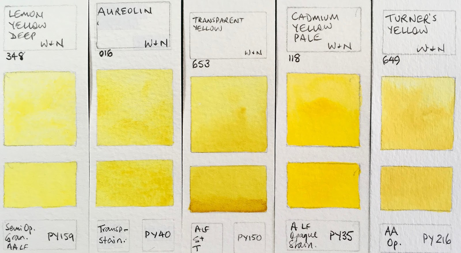 Winsor  newton watercolours lemon yellow deep aureolin transparent cadmium pale turner  also jane blundell artist full range rh janeblundellartspot