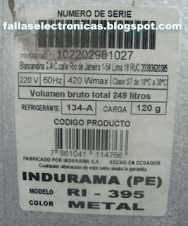 nomenclatura de nevera indurama