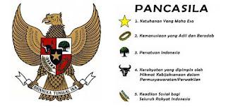 Sejarah Perumusan Pancasila Sebagai Dasar Negara : Sejarah Indonesia