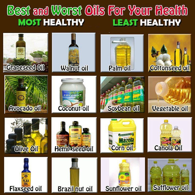 The Best and Worst Oils for your health...