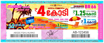 keralastatelotteryresults, br 66 kerala lottery, br 66 kerala lottery result, br-66, br66 keralalotteries, br66-kerala-lottery, br-66-kerala-lottery, br-66-kerala-lottery-result, bumper kerala lottery, bumper-kerala-lottery, kerala lottery br 66, kerala lottery bumper, kerala lottery bumper 2019, kerala lottery bumper result today, kerala lottery next bumper, kerala lottery summer bumper, kerala lottery summer bumper 2019 draw date, kerala lottery summer bumper 2019 results, kerala lottery summer bumper 2018-18, kerala lottery summer bumper results today, kerala lottery results summer bumper 2019, kerala lottery summer bumper 2018, kerala lottery summer bumper 2019, kerala lottery summer bumper result, kerala summer bumper lottery, kerala summer bumper lottery result, kerala state lottery summer bumper, kerala state lottery summer bumper 2019, keralalotteries.com, kerala-lottery-br-66, kerala-lottery-bumper, kerala-lottery-bumper-2019, kerala-lottery-bumper-result-today, kerala-lottery-next-bumper, kerala-lottery-summer-bumper, kerala-lottery-summer-bumper-2019, kerala-lottery-summer-bumper-2019-draw-date, kerala-lottery-summer-bumper-2019-results, kerala-lottery-summer-bumper-result, kerala-lottery-summer-bumper-results-today, kerala-lottery-results-summer-bumper-2019, kerala-lottery-summer-bumper-2018