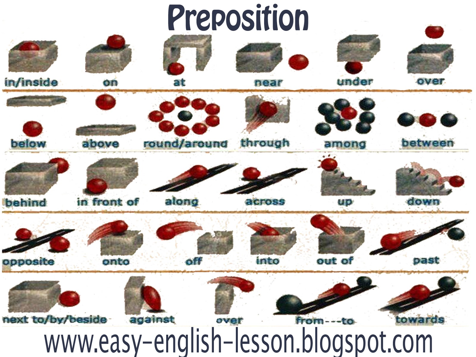 Example Of A Preposition In Sentence With Image