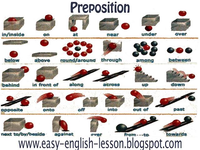 Position Of Preposition In A Sentence With Image Cool