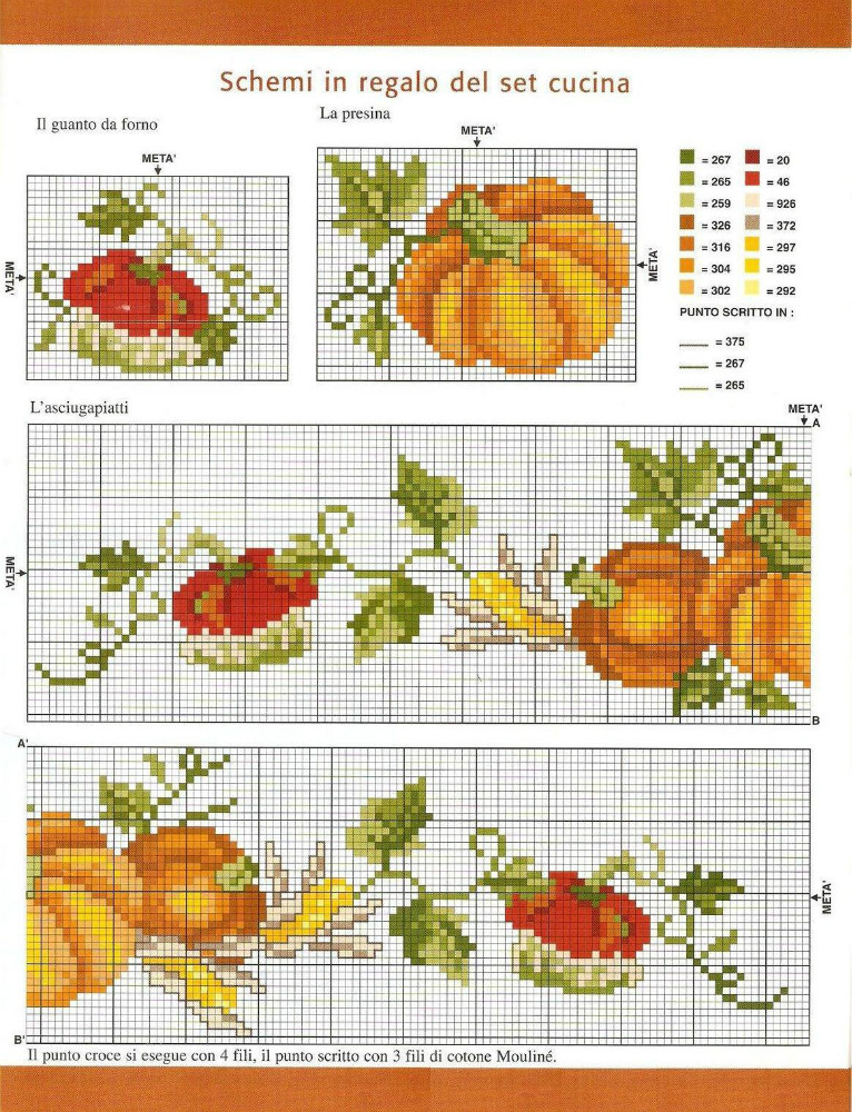 Grande raccolta di schemi e grafici per punto croce free idee per la tua cucina realizzate a - Disegni punto croce per tovaglie da tavola ...