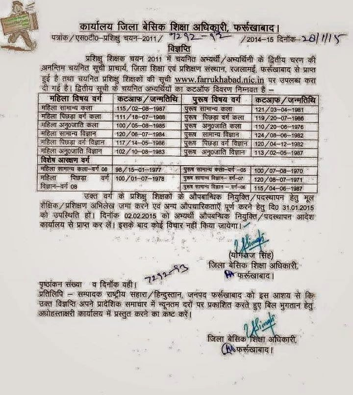 Farrukhabad merit list
