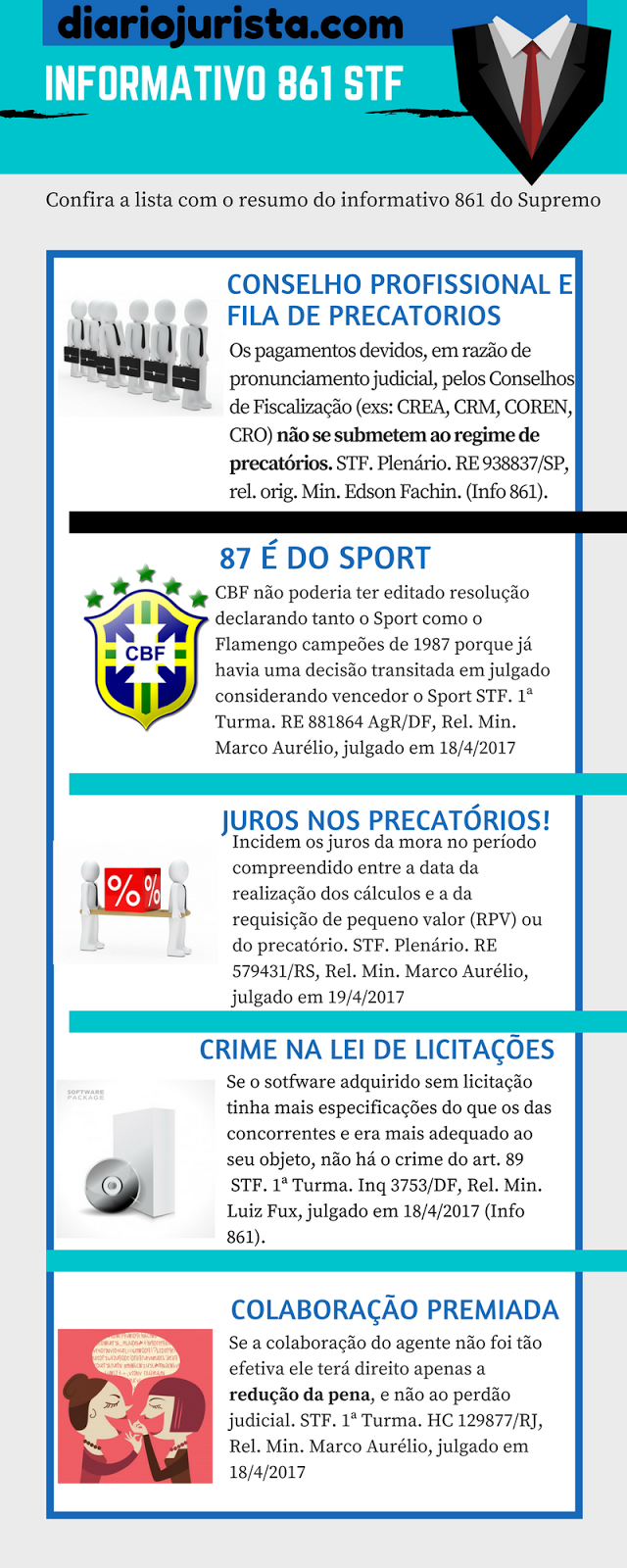Infográfico de Jurisprudência: Informativo 861 do STF