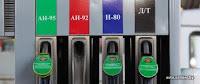 Бензины. Краткие сведения