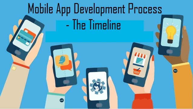How Does A Mobile App Development Process Work [Infographic]