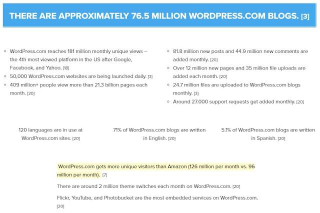 Kelas Informatika - Cara Install Wordpress pada cPanel Hosting