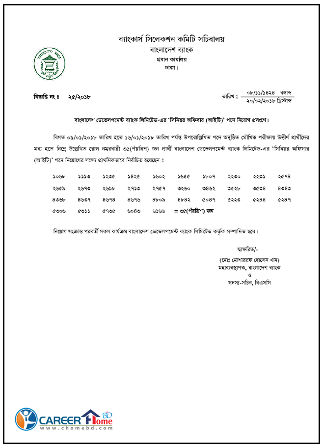 Bangladesh Development Bank MCQ Exam Result