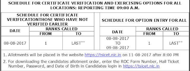 TSICET-2017 final phase Notification