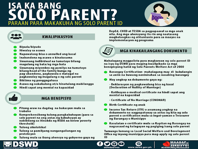 "There are over 20 million solo parents in the Philippines. Even some overseas Filipino workers (OFWs) were single moms and was forced to find a work abroad to support their kid/s because they are raising their children alone without the support of their former partners. Having a growth rate of 30.5 % as of last year, the Federation of Solo Parents expects the population further increase this year.  To assist solo parents in the Philippines, the government introduced the Solo Parent ID, an identification card that allows single parents to enjoy certain benefits. Now the Quezon City Government has now approved an ordinance granting 20% discount to solo parents.     Ads     Sponsored Links   The Quezon City council has approved on final reading an ordinance granting a 20% discount to solo parents at all food establishments in the city.    The discount, according to the council, will be given every first and last Sundays of the month with a maximum restaurant bill of P2,000.    It added that the discount will be tax deductible for the establishments.    The discount aims to help ease the expenses of single parents when dining at restaurants, particularly during special occasions of their children.    To avail of the discount, parents should present their ""Solo Parent ID,"" which they can apply for at the city's social services department.    QUALIFICATIONS:    A solo parent, as defined by RA 8972 is:  A woman who gives birth as a result of rape and other crimes against chastity even without a final conviction of the offender provided that the mother keeps and raises the child.  Parent left solo or alone with the responsibility of parenthood due to the following circumstances:    a. Due to the death of a spouse.    b. Spouse is detained or serving sentence for a criminal conviction for at least one (1) year.    c. Physical and/or mental incapacity of a spouse as certified by a public medical practitioner.    d. Legal separation or de facto separation from spouse for at least one (1) year, as long as he/she is entrusted with the custody of the children.    e. Declaration of nullity or annulment of marriage as decreed by a court or by a church as long as he/she is entrusted with the custody of the children.  Unmarried mother/father who has preferred to keep and rear her/his child/children instead of having others care for them or give them up to a welfare institution.  Any other person who solely provides parental care and support to a child or children.  Any family member who assumes the responsibility of the head of the family as a result of the death, abandonment, disappearance or prolonged absence of the parents or solo parent.    CRITERIA FOR SUPPORT  Any solo parent whose income falls below the poverty threshold as set by the National Economic and Development Authority (NEDA) and subject to the assessment of the DSWD worker in the area shall be eligible for assistance. A solo parent can directly inquire from the following agencies to avail of their services:  Health Services (DOH)  Educational Services (CHED, TESDA)  Housing (NHA)  Parental Leave (Employer, DOLE, CSC) Note: A solo parent whose income is above the poverty threshold shall enjoy only such limited benefits as flexible work schedule, parental leave and others to be determined by the DSWD.    REQUIREMENTS:  1. The applicants for the solo parent ID must bring the following documents to the City/Municipal Social Welfare and Development Office:  Barangay certification certifying Solo Parent's residency in the barangay for the last six months  Certificates e.g., birth certificates of children, death certificate of spouse and other appropriate documentary support  Income tax return or any document that will establish the income level of the solo parent    2. The social worker receives and ensures that all documents are complete and registers the applications with an appropriate case number in the log-book Registry of Solo Parents.    Note: The ID will be issued after 30 days from filing. The validity of the ID is one year and is renewable.     Ads  Filed under the category of solo parents, Philippines, overseas Filipino workers, Federation of Solo Parents, Solo Parent ID, Quezon City Government, 20% discount, ordinance,"